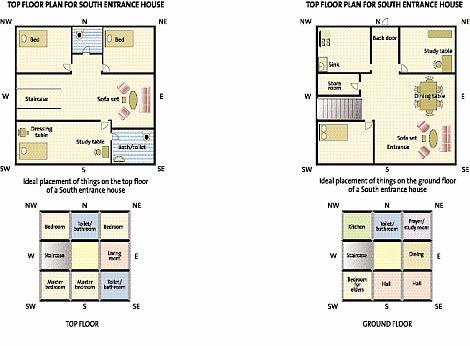 Indian Vastu House Plans South Facing Vastu Home Plans