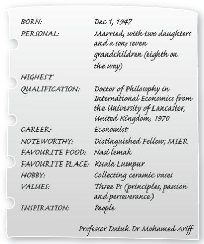 essay format personal