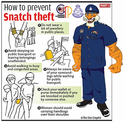 snatch theft Note: the image above is taken from info roadblock jpj/polis's facebook page  no fatalities were recorded in the incident snatch thefts in malaysia are.